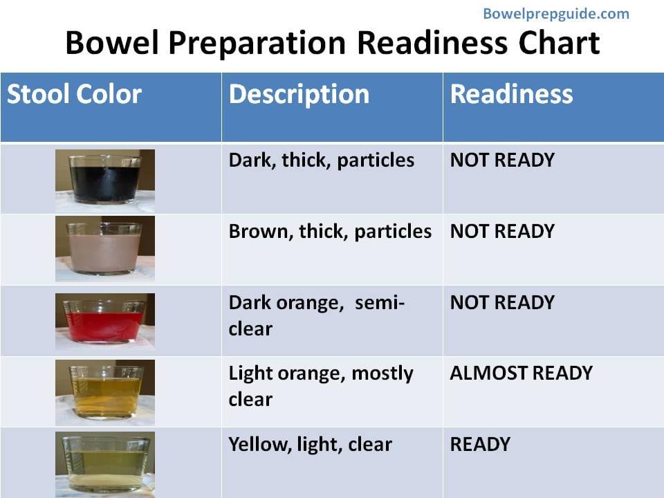Bowel Preparation Readiness Chart 2 JPEG