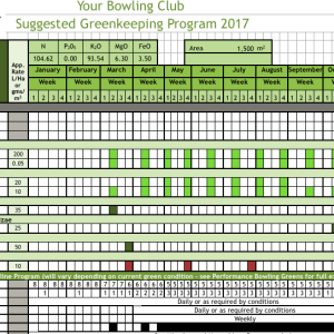done for you greenkeeping schedules