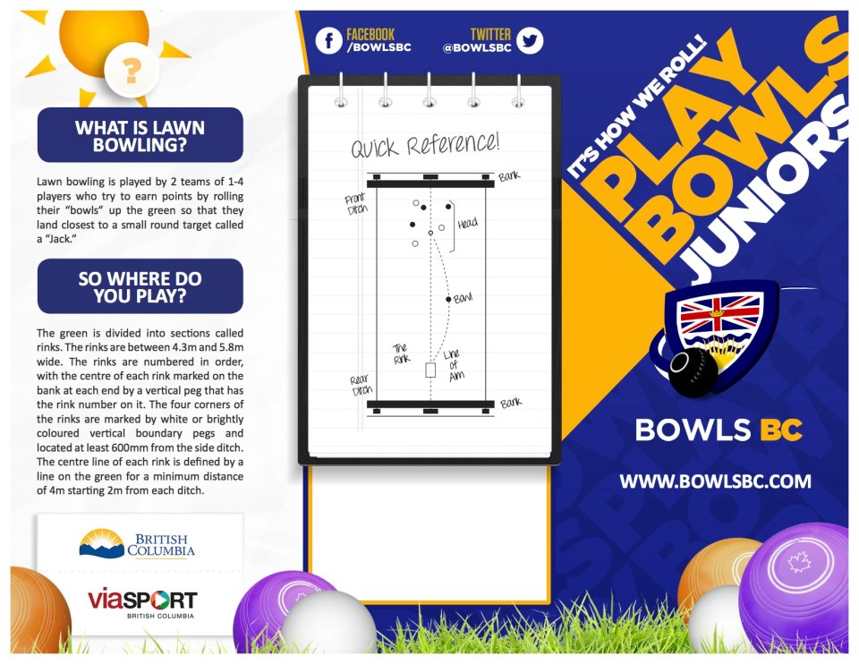 BBC-Flyer-PlayBowls