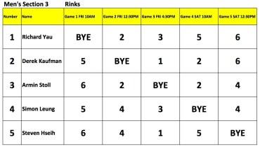 2016 - Provincial Indoor Singles - Men's3 - Players Guide