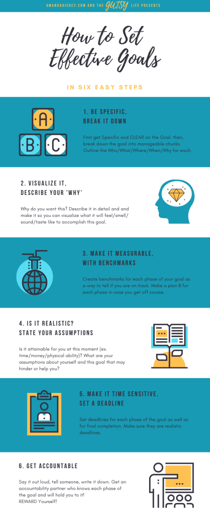 Goal setting in six steps info graphic