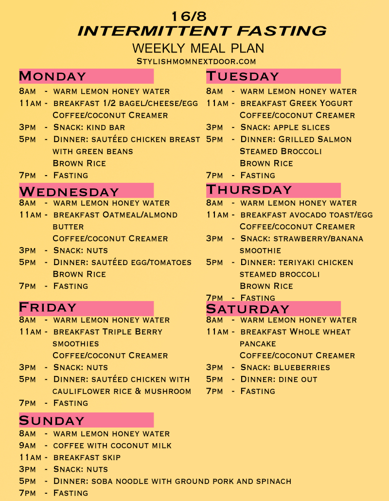 Intermittent Fasting 16/8 Meal Plan