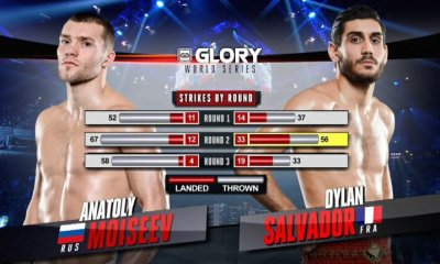 Dylan SALVADOR vs Anatoly MOISEEV - Full Fight Video GLORY 36