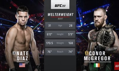 Conor McGREGOR vs Nate Diaz 2 - Full Fight Video - UFC 202