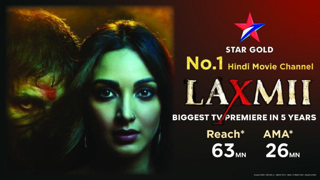 Akshay Kumar's 'Laxmii' Breaks TV Records, Highest Rated Television Premiere In The Last Five Years