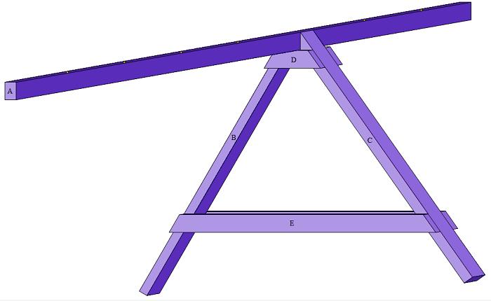 A-frame diagram