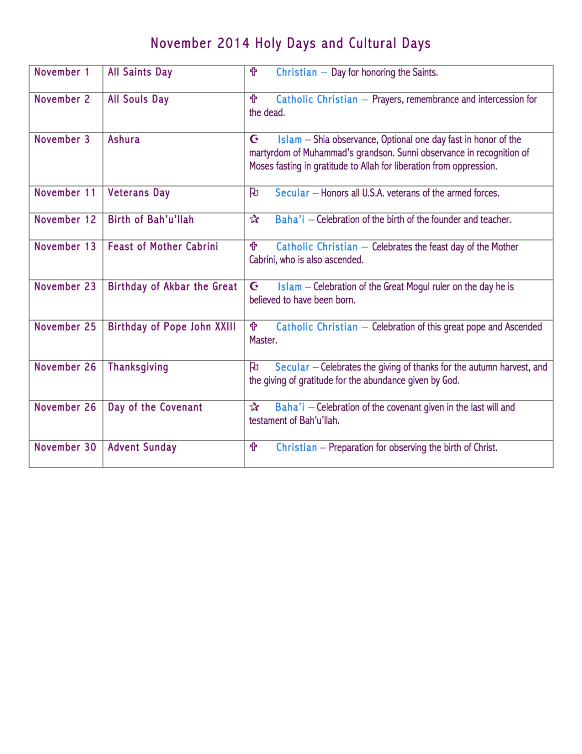November 2014 Holy Days and Cultural Days