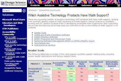 assistive technology products