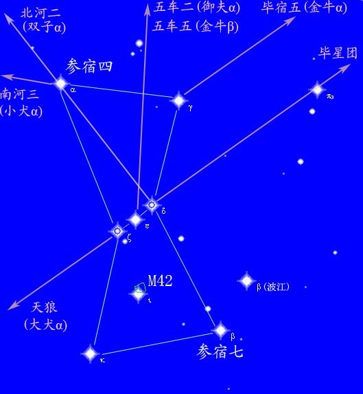 missississi: 觀星基礎25:獵戶座及附近