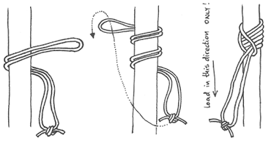 8 Basic Knots For Rock Climbers For Print Roped Up