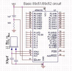 All About 8051 microcontrolleer: The 89c51