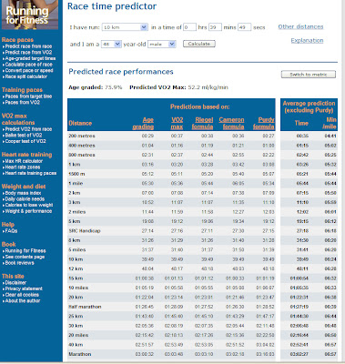 Average 10k Time >> Friday Long Road Run John Kynaston S Ultra Running Diary