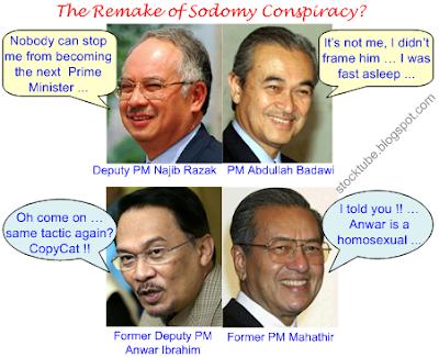 Sodomy Conspiracy on Anwar