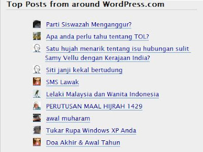 Tempat kedua dari top posts