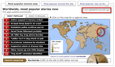 BBC News Most Popular Now