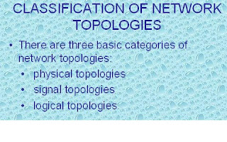 Network topology types design definition diagram classification of network topology publicscrutiny Image collections