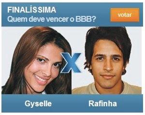 Votação BBB8