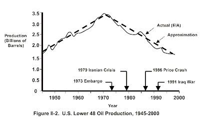 First Hirsch graph