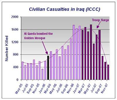 Civ+Cas+Iraq.jpg