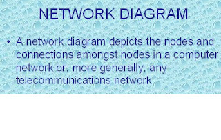 Network diagram osi reference model discription of network diagram ccuart Gallery