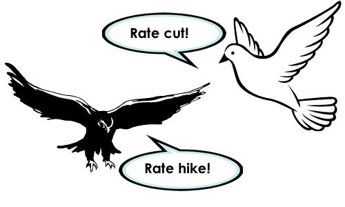 Hawkish vs. Dovish Central Banks
