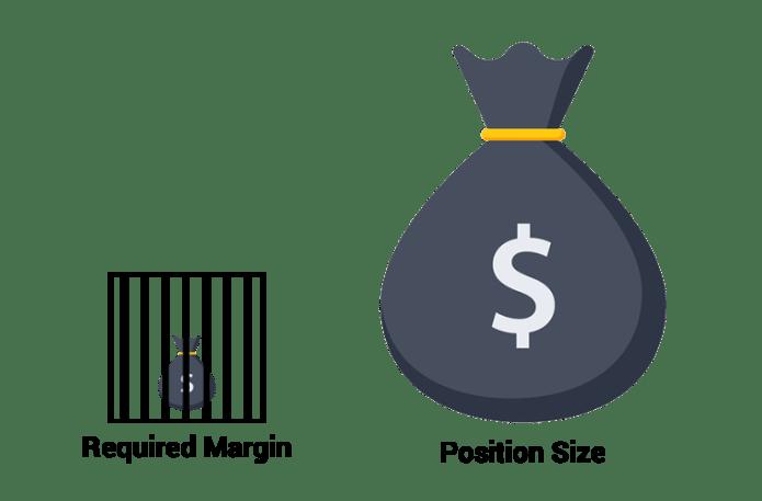 Ký quỹ bắt buộc