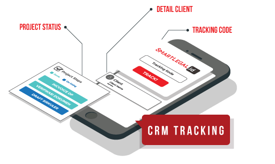 CRM-Tracking