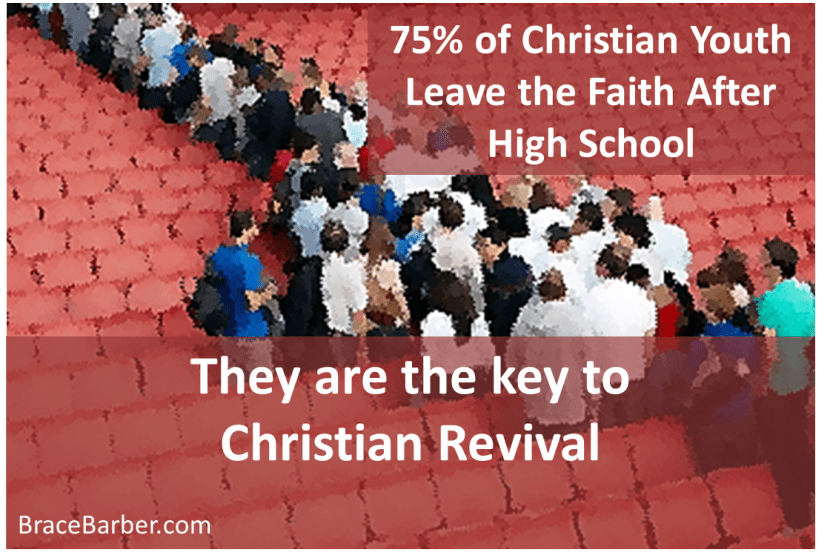 Christian Youth Revival