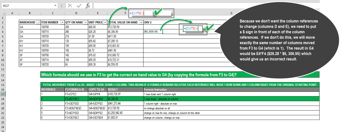 Excel Relative, Mixed and Absolute Referencing