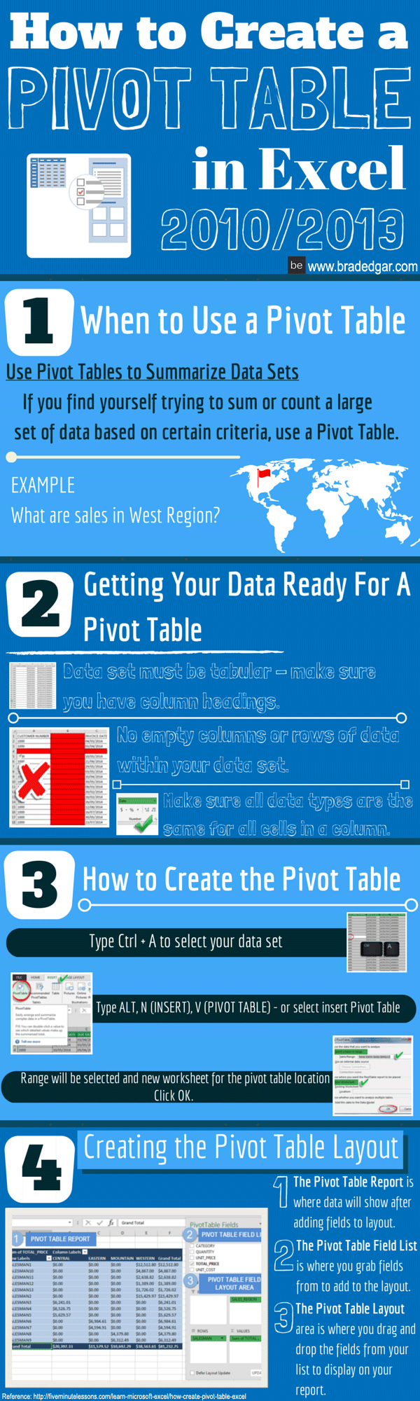 How-To-Create-a-Pivot-Table_edited