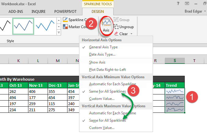 same for all sparklines axis option excel 2010 / 2013