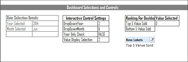 5 Easy Steps on How to Make an Excel Dashboard - BRAD EDGAR