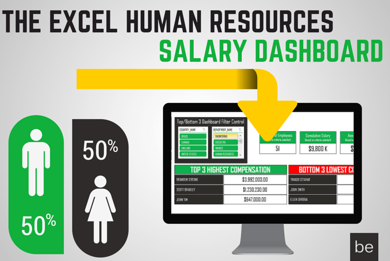 The Excel Human Resources Salary Dashboard Image