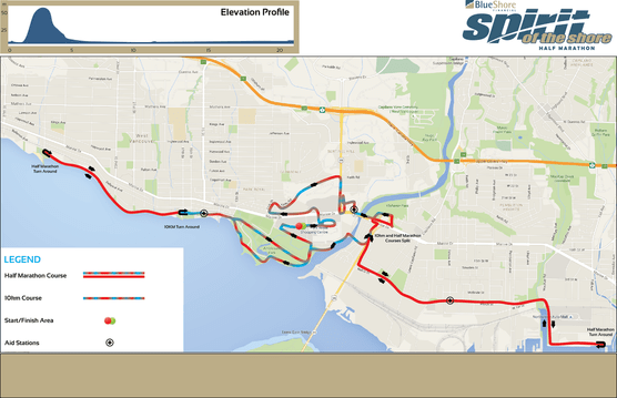 Spirit of the Shore Half Marathon