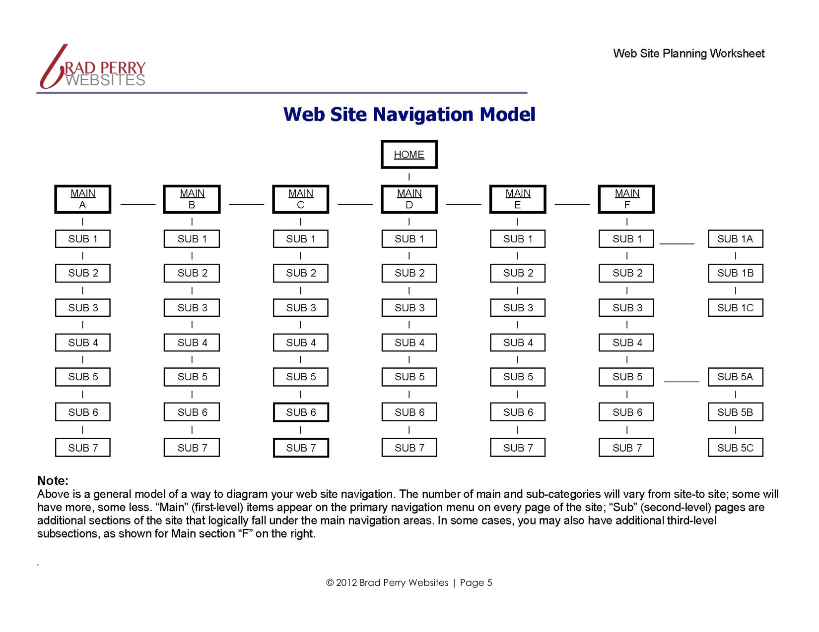 Website Planning Worksheet