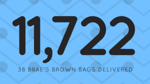 11722 bags have been delivered