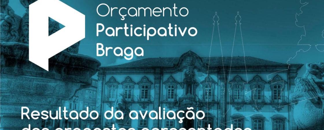 Resultado da avaliação - Orçamento Participativo Braga