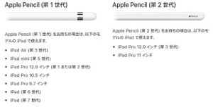 Apple Pencil使えるiPad