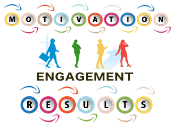 Gamification, Serious Games - Motivation, Engagement, Results für Kunden und Mitarbeiter