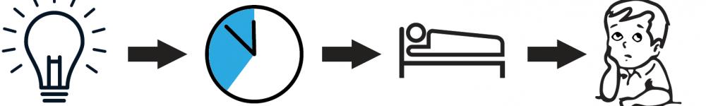 Pathway Def4x