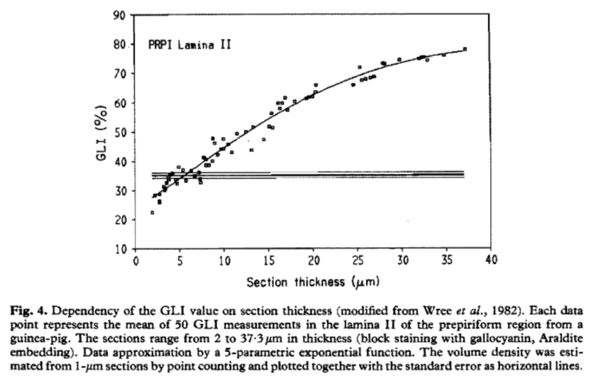 A_Wree_Fig_4_GLI_and_SectionThickness