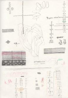 Studies and Calculation for Carpet Design