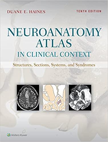 Neuroanatomy Clinical Context