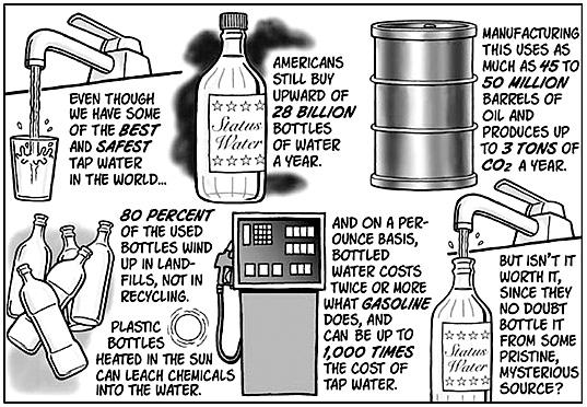 bottledwatercartoon