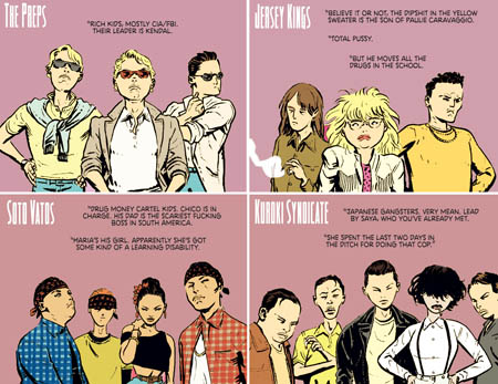 Deadly-Class-image-comics-rick-remender-wes-craig_gangs