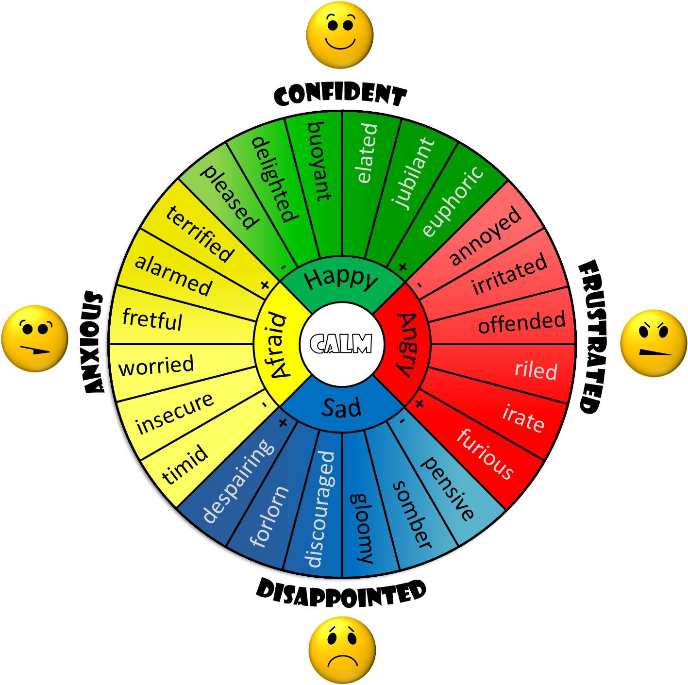 Word Power Vocab Wheel