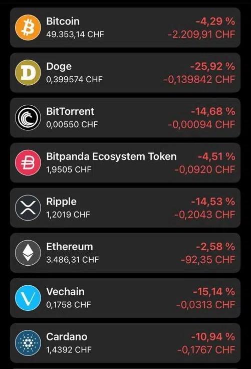 Ekstremno variranje kursa crypto valuta