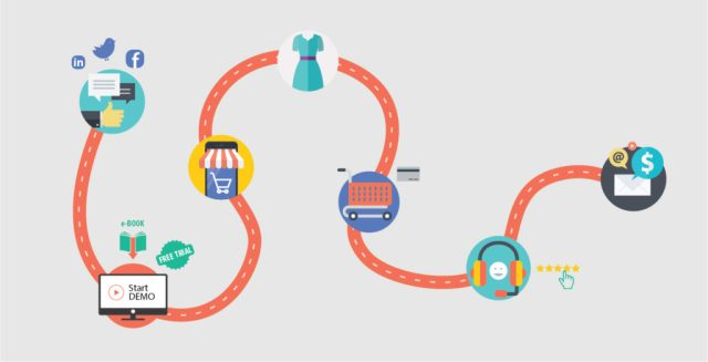 Develop the Customer Journey in your Marketing Strategy