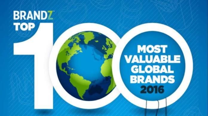 BrandZ Top 100 Google
