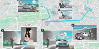 Bosch and Daimler automated and driverless driving